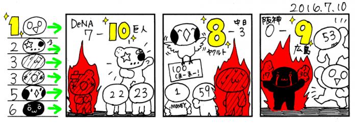 7/10 広-------------------//-巨----中横----ヤ---神