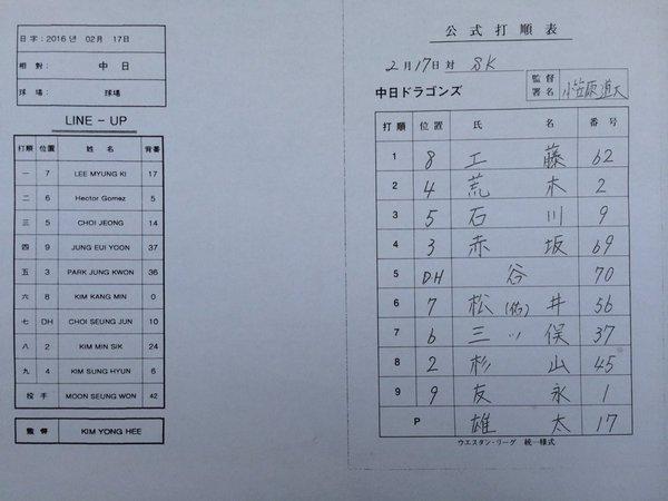 【2/17】中日の練習試合スタメンwwwwwwwwwwwww