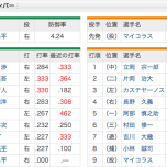 yosjikawa-stamen