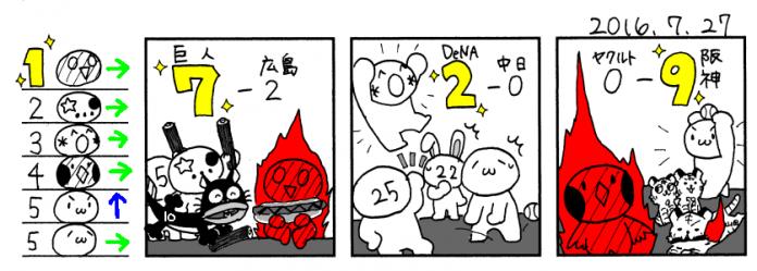 7/27 広------------------巨--/横/-----------ヤ-神中