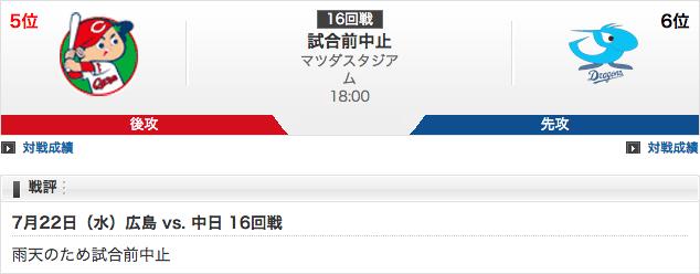 【7/22】広島対中日戦、中止