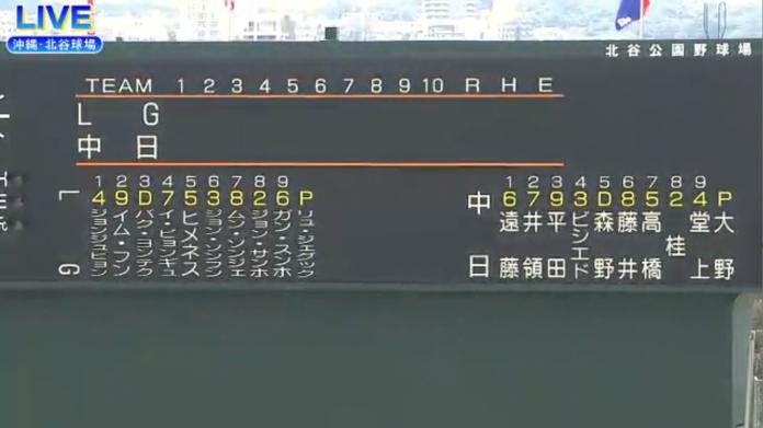 【練習試合】中日 vs LG スタメン