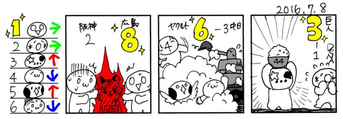7/8 広-----------------//---横巨--中----ヤ-神