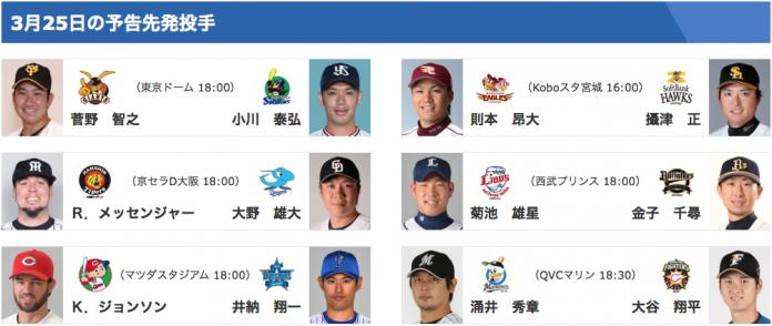 【開幕戦】3月25日予告先発投手