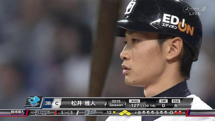 満塁での松井雅人さんの打撃の期待度を別のもので例えるスレ