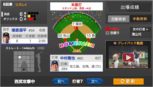 【速報】おかわり通算満塁本塁打日本記録!!