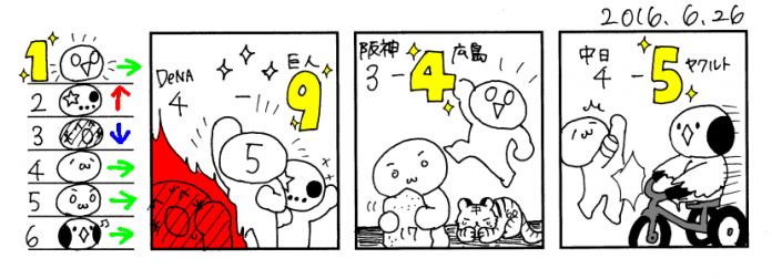6/26 広---------------/-巨--横--中-神-ヤ