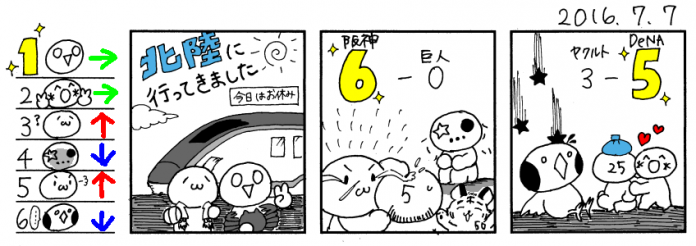 7/7 広----------------//--横--中巨-----神-ヤ