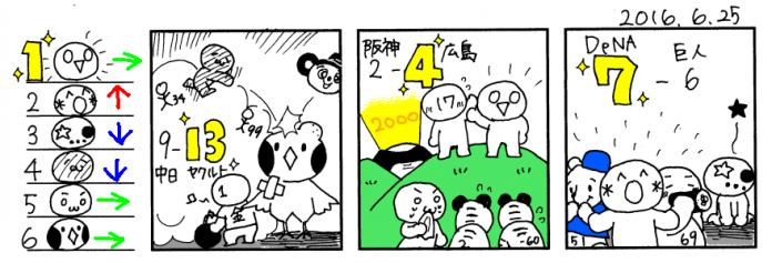 6/25 広-------------/---横巨--中-神---ヤ