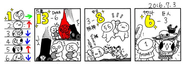7/3 広----------------//----中-横巨--ヤ-神