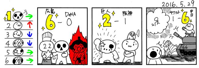 5/29 広-----中-|神|-横巨----ヤ