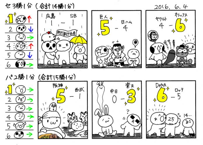 6/4 巨広---神-/横/--中------ヤ