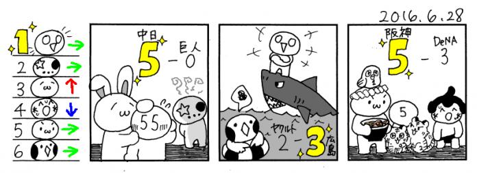 6/28 広---------------//---巨--横中-神---ヤ