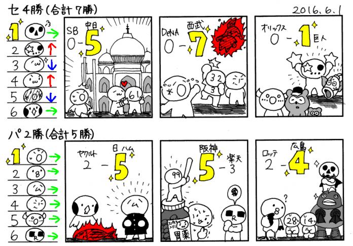 6/1 広-----中巨-/神/-横----ヤ