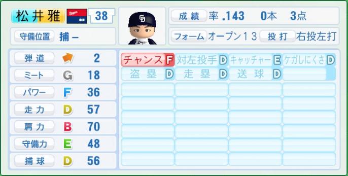 【パワプロ2014】松井雅人9人でペナントした