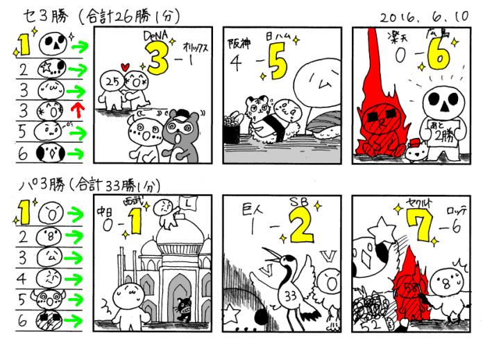 6/10 広------巨-/-中横---阪-----ヤ