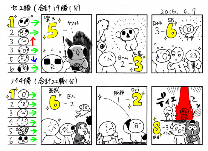 6/7 広----巨--/中横/-神---------ヤ