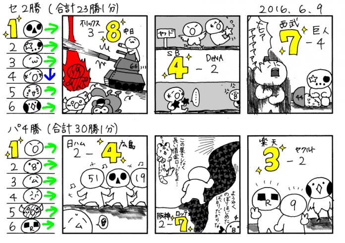 6/9 広----巨--/中/--横-神-------ヤ